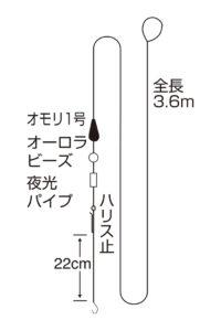 のべ竿でピクピクハゼ(3.6m)