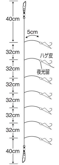 日本海サビキ(ケイムラフック)