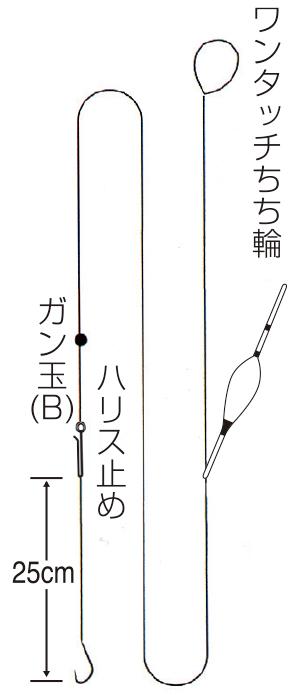 池・川うき釣り3.6m