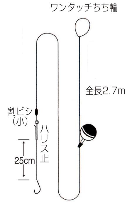 ブラックバス2.7m