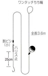 ブラックバス3.6m