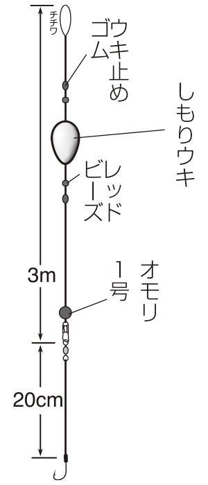 池川ポチャ うきうきセット(リール竿用)