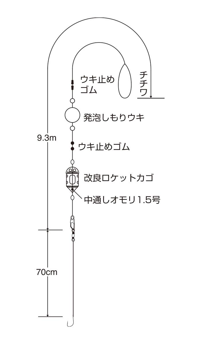 うきうき堤防カゴ五目(リール竿用)
