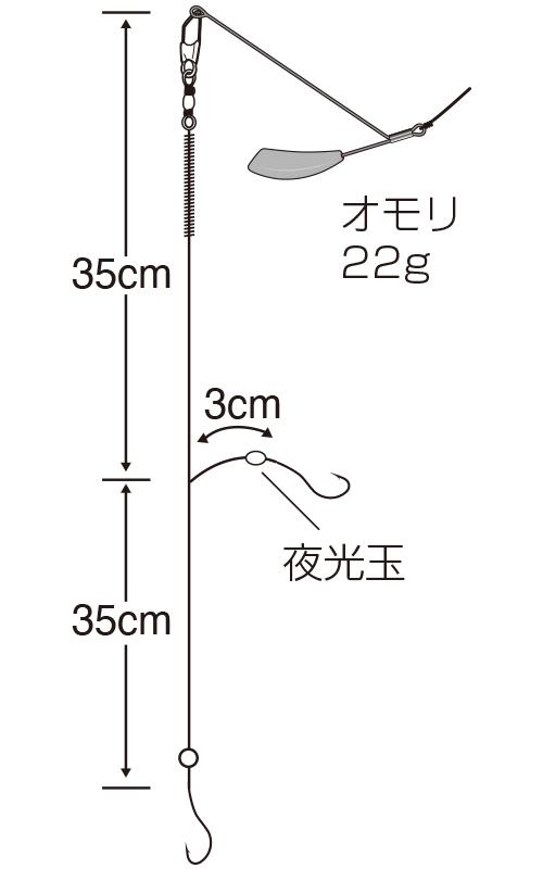 特選SLちょい投げライトセット