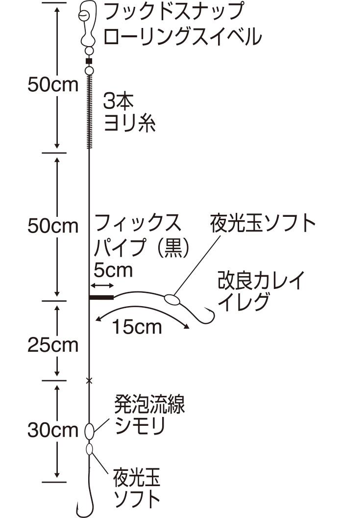 特選達人直伝 投覇大キス五目