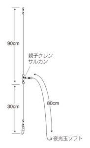 堤防のませ胴突(ケイムラフック)