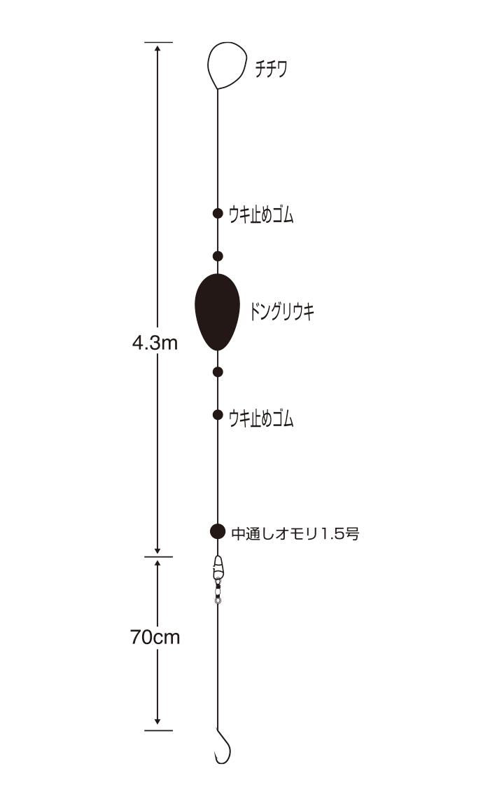 うきうき堤防五目(夜釣り対応・太ハリス)