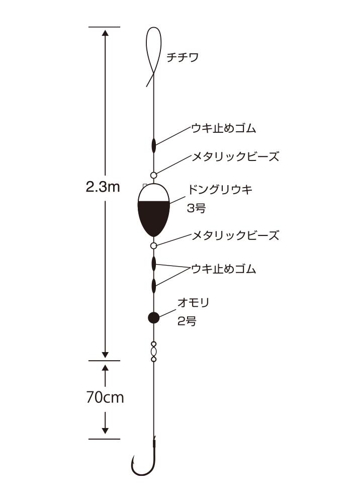 うきうきホッケ(円錐ウキ)